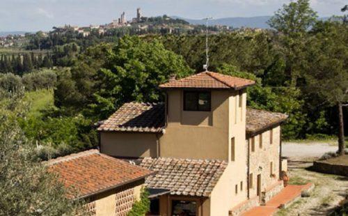 What is an Italian farmhouse
